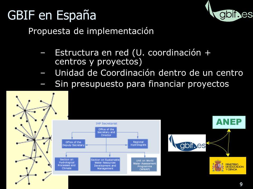 10 El sistema de información del nodo español del GBIF está formado por una Unidad de Coordinación (UC) y por una federación de bases de datos integrada por los Centros Asociados a la Red (CAR) GBIF.ES = UC +CAR GBIF en España Acceso unificado Información distribuída Los proveedores de datos retienen el control sobre los mismos