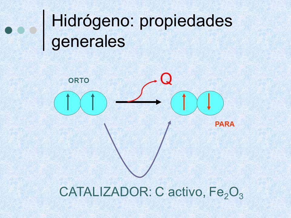 Q ORTO PARA Hidrógeno: propiedades generales CATALIZADOR: C activo, Fe 2 O 3