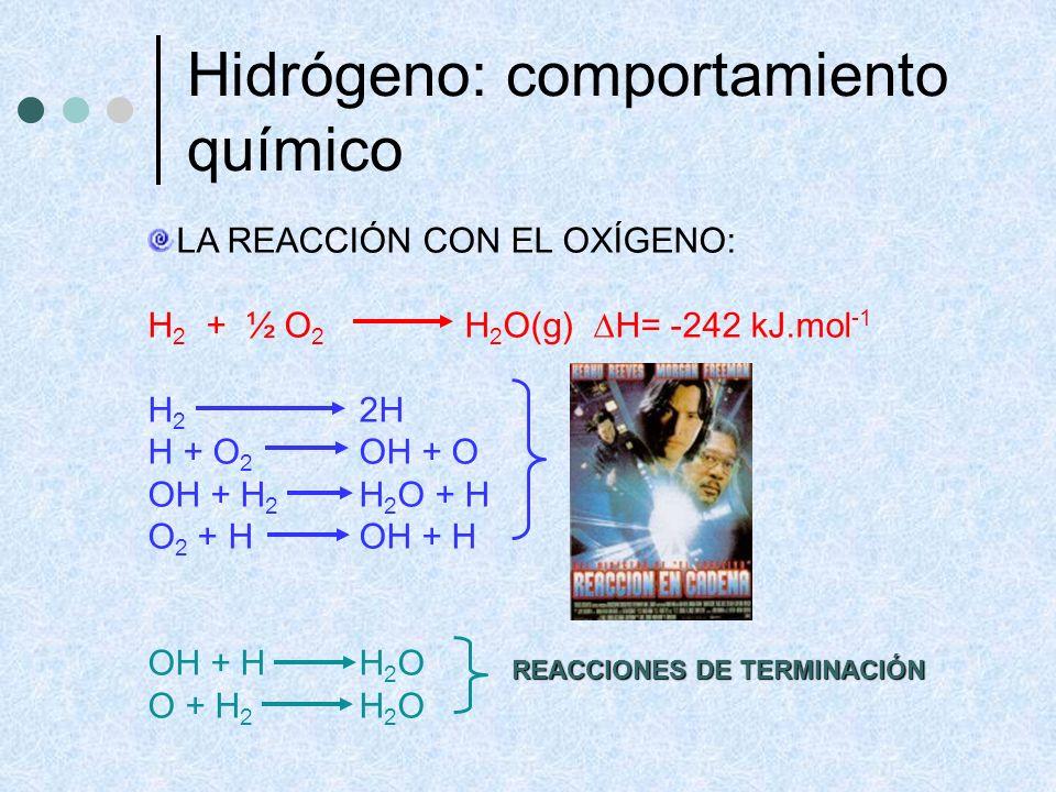Hidrógeno: comportamiento químico LA REACCIÓN CON EL OXÍGENO: H 2 + ½ O 2 H 2 O(g) H= -242 kJ.mol -1 H 2 2H H + O 2 OH + O OH + H 2 H 2 O + H O 2 + HO