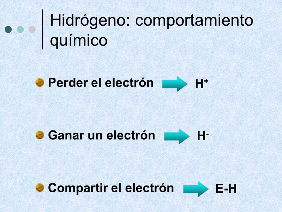 Perder el electrón Ganar un electrón Compartir el electrón H+H+H+H+ H-H-H-H- E-H Hidrógeno: comportamiento químico