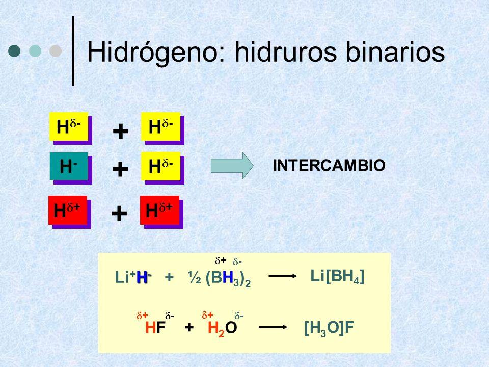 H - H-H- H-H- + H + + + INTERCAMBIO HF + H 2 O - + + - [H3O]F[H3O]F - + Li[BH 4 ] H - Li + H - + ½ (BH 3 ) 2 Hidrógeno: hidruros binarios
