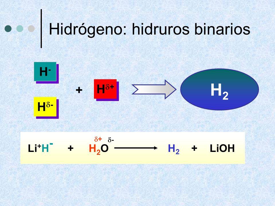 H2H2 H-H- H-H- H - Li + H - + H 2 O H 2 + LiOH - + H + +