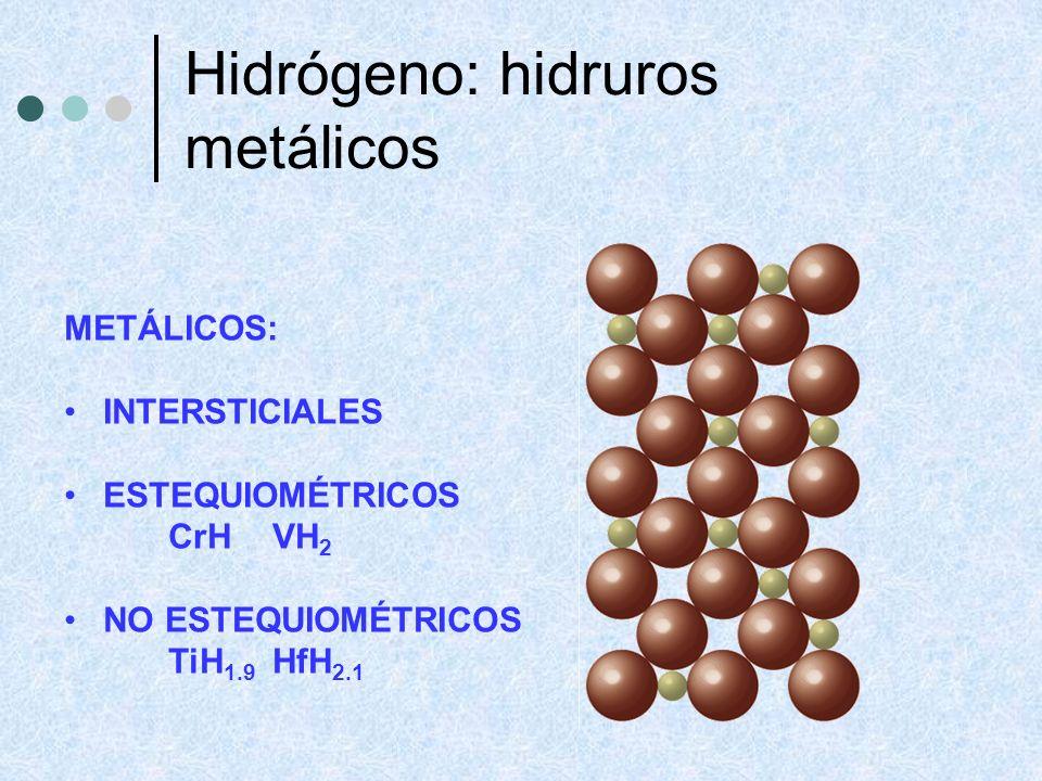 METÁLICOS: INTERSTICIALES ESTEQUIOMÉTRICOS CrHVH 2 NO ESTEQUIOMÉTRICOS TiH 1.9 HfH 2.1