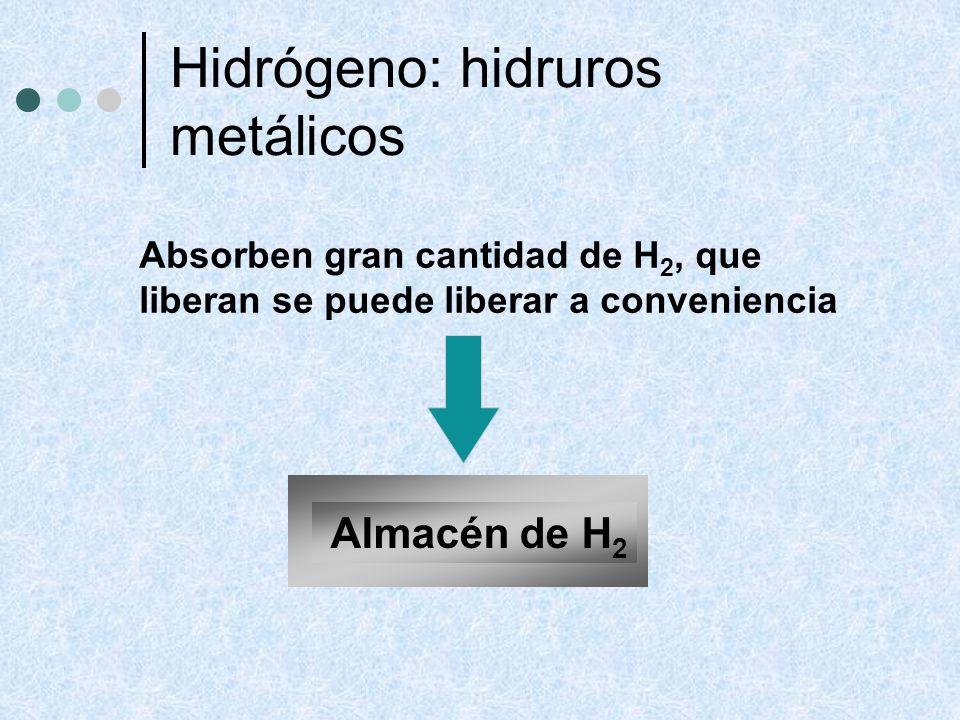 Hidrógeno: hidruros metálicos Almacén de H 2 Absorben gran cantidad de H 2, que liberan se puede liberar a conveniencia