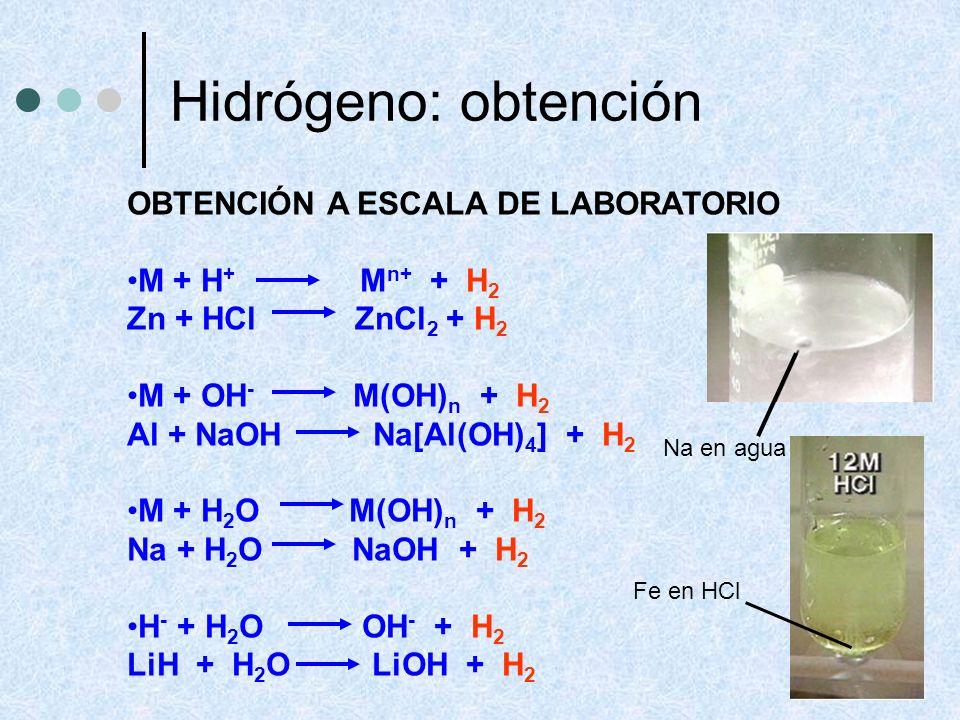 OBTENCIÓN A ESCALA DE LABORATORIO M + H + M n+ + H 2 Zn + HCl ZnCl 2 + H 2 M + OH - M(OH) n + H 2 Al + NaOH Na[Al(OH) 4 ] + H 2 M + H 2 O M(OH) n + H