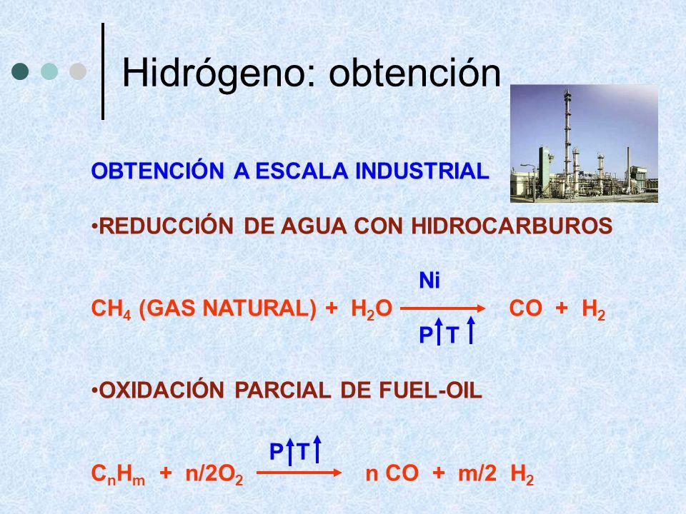 OBTENCIÓN A ESCALA INDUSTRIAL REDUCCIÓN DE AGUA CON HIDROCARBUROS CH 4 (GAS NATURAL) + H 2 O CO + H 2 OXIDACIÓN PARCIAL DE FUEL-OIL C n H m + n/2O 2 n
