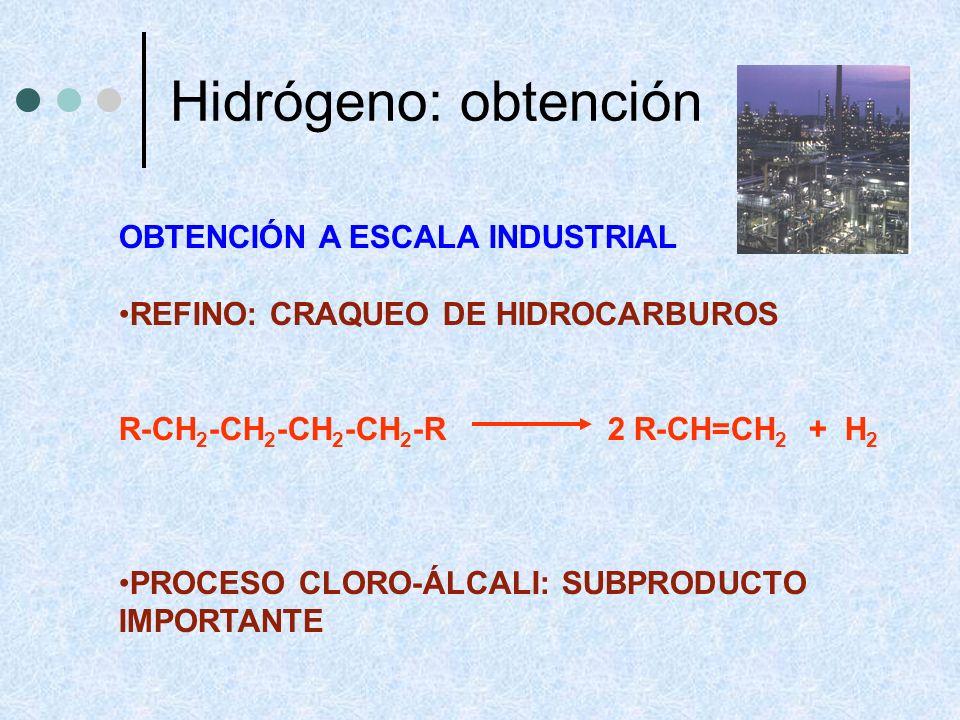 OBTENCIÓN A ESCALA INDUSTRIAL REFINO: CRAQUEO DE HIDROCARBUROS R-CH 2 -CH 2 -CH 2 -CH 2 -R 2 R-CH=CH 2 + H 2 PROCESO CLORO-ÁLCALI: SUBPRODUCTO IMPORTA
