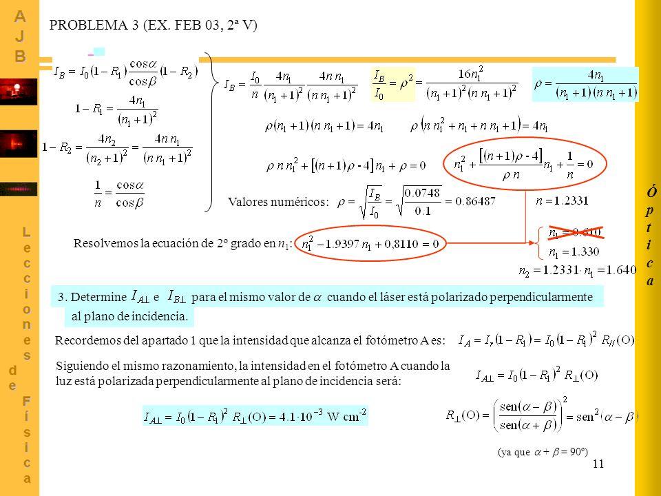11 ÓpticaÓptica PROBLEMA 3 (EX. FEB 03, 2ª V) Valores numéricos: Resolvemos la ecuación de 2º grado en n 1 : 3. Determine e para el mismo valor de cua