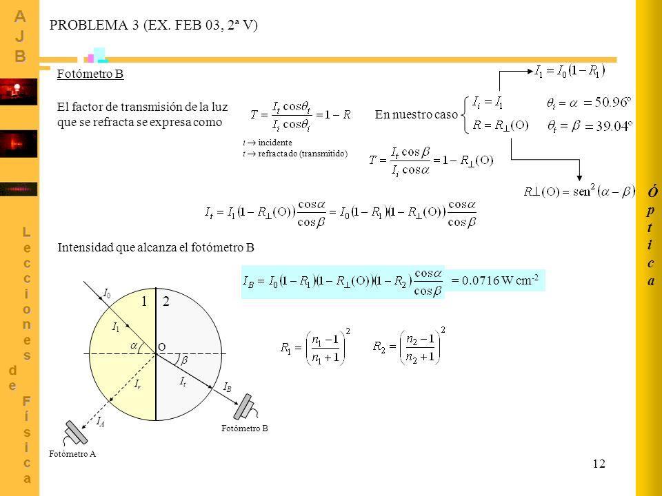 12 ÓpticaÓptica Fotómetro B PROBLEMA 3 (EX. FEB 03, 2ª V) El factor de transmisión de la luz que se refracta se expresa como i incidente t refractado