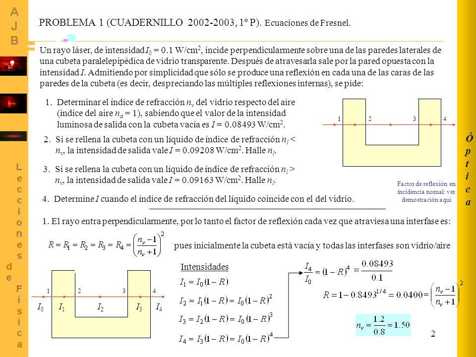 2 ÓpticaÓptica PROBLEMA 1 (CUADERNILLO 2002-2003, 1º P). Ecuaciones de Fresnel. Un rayo láser, de intensidad I 0 = 0.1 W/cm 2, incide perpendicularmen