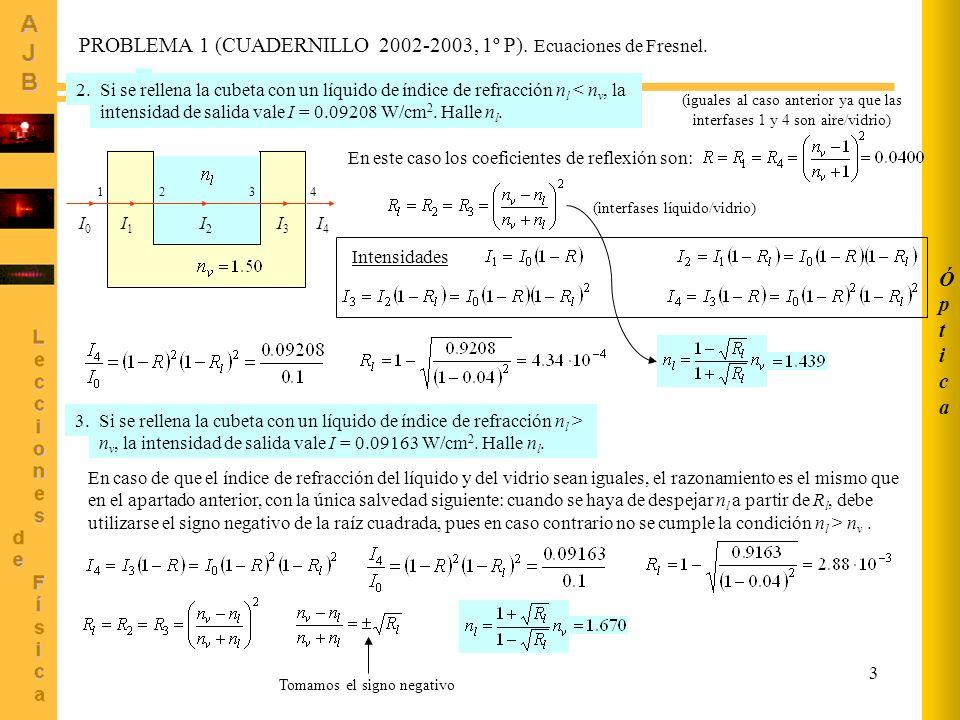 3 ÓpticaÓptica Si se rellena la cubeta con un líquido de índice de refracción n l < n v, la intensidad de salida vale I = 0.09208 W/cm 2. Halle n l. 2