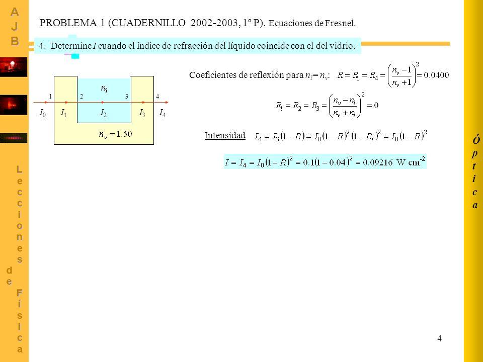 4 PROBLEMA 1 (CUADERNILLO 2002-2003, 1º P). Ecuaciones de Fresnel. Determine I cuando el índice de refracción del líquido coincide con el del vidrio.4