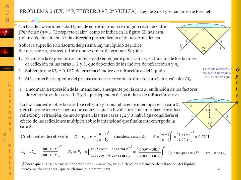 5 ÓpticaÓptica Un haz de luz de intensidad I 0 incide sobre un prisma en ángulo recto de vidrio flint denso (n = 1.72 respecto al aire) como se indica