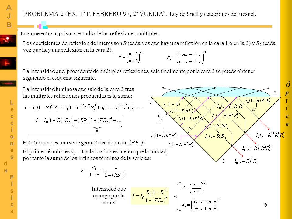 6 ÓpticaÓptica Luz que entra al prisma: estudio de las reflexiones múltiples. Los coeficientes de reflexión de interés son R (cada vez que hay una ref