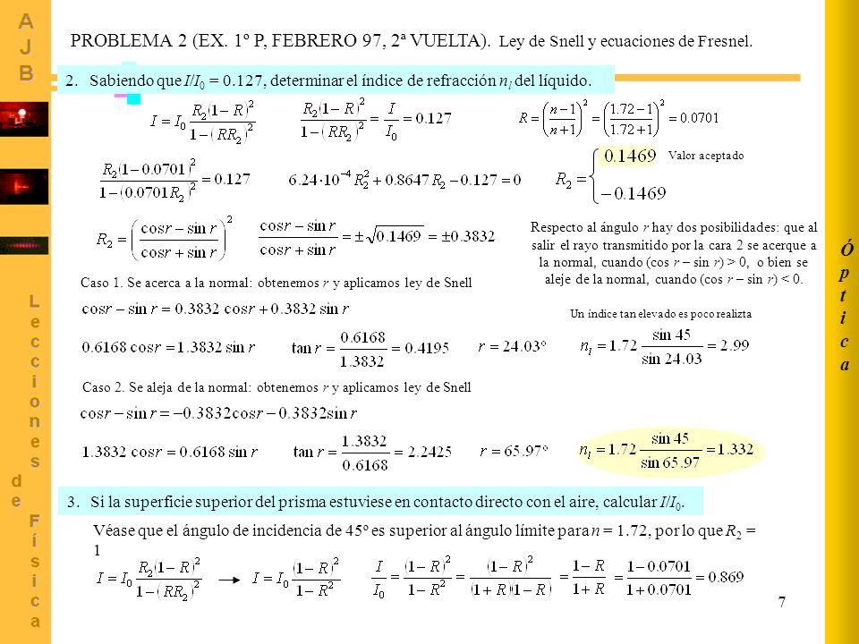 7 Sabiendo que I/I 0 = 0.127, determinar el índice de refracción n l del líquido.2. PROBLEMA 2 (EX. 1º P, FEBRERO 97, 2ª VUELTA). Ley de Snell y ecuac
