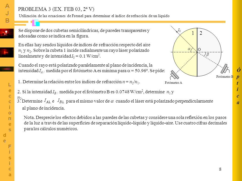 8 ÓpticaÓptica PROBLEMA 3 (EX. FEB 03, 2ª V) Utilización de las ecuaciones de Fresnel para determinar el índice de refracción de un líquido 12 O I0I0