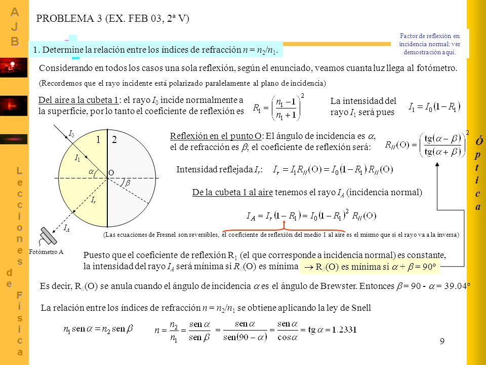 10 2.Si la intensidad I B // medida por el fotómetro B es 0.0748 W/cm 2, determine n 1 y n 2.