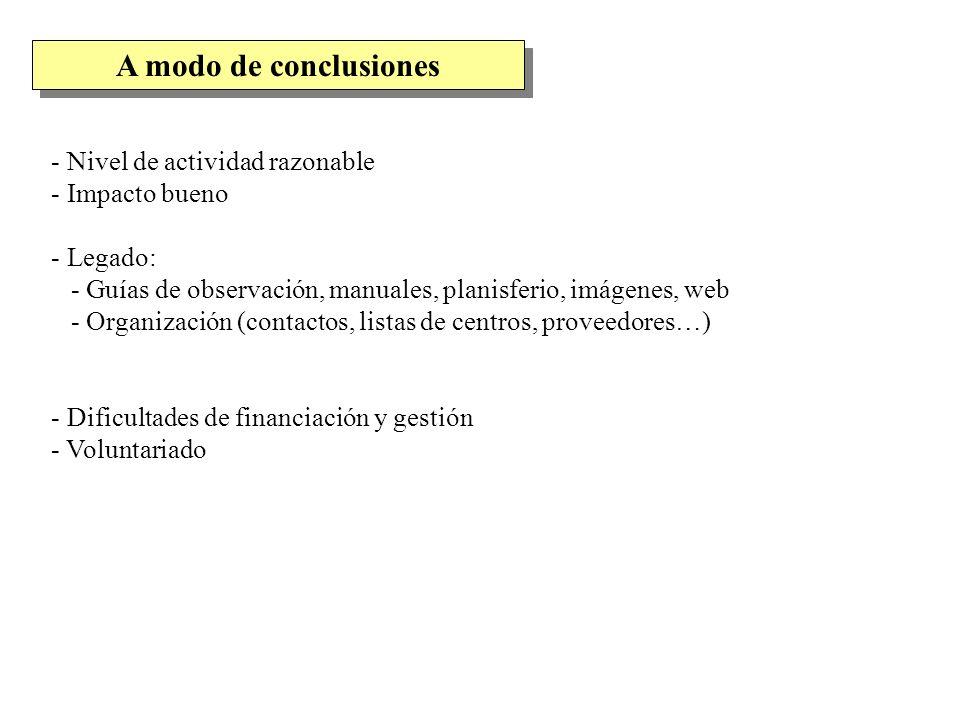 - Nivel de actividad razonable - Impacto bueno - Legado: - Guías de observación, manuales, planisferio, imágenes, web - Organización (contactos, lista