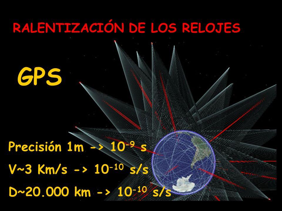 RALENTIZACIÓN DE LOS RELOJES Corrimiento al rojo gravitacional