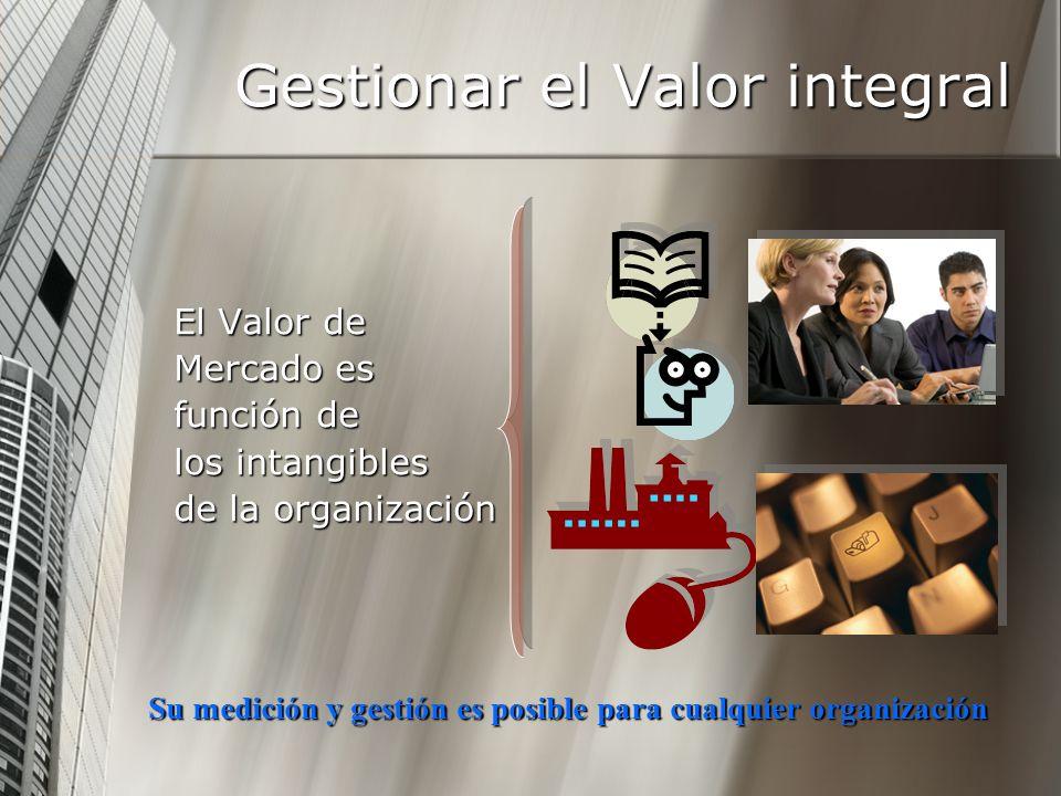 Gestionar el Valor integral El Valor de Mercado es función de los intangibles de la organización Su medición y gestión es posible para cualquier organ