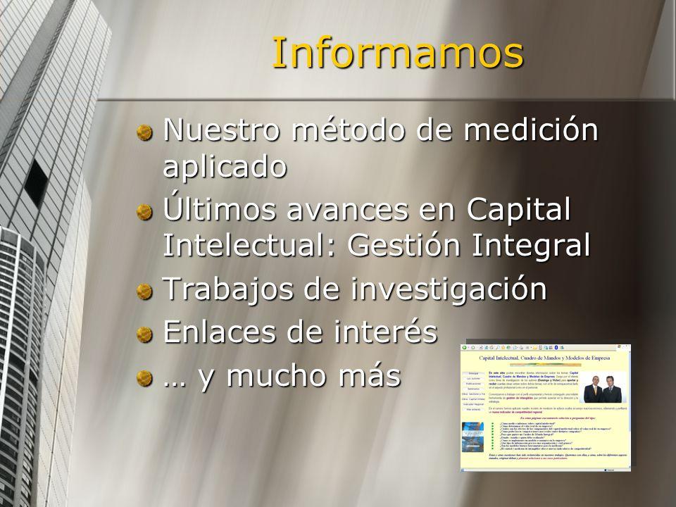 Informamos Nuestro método de medición aplicado Últimos avances en Capital Intelectual: Gestión Integral Trabajos de investigación Enlaces de interés …