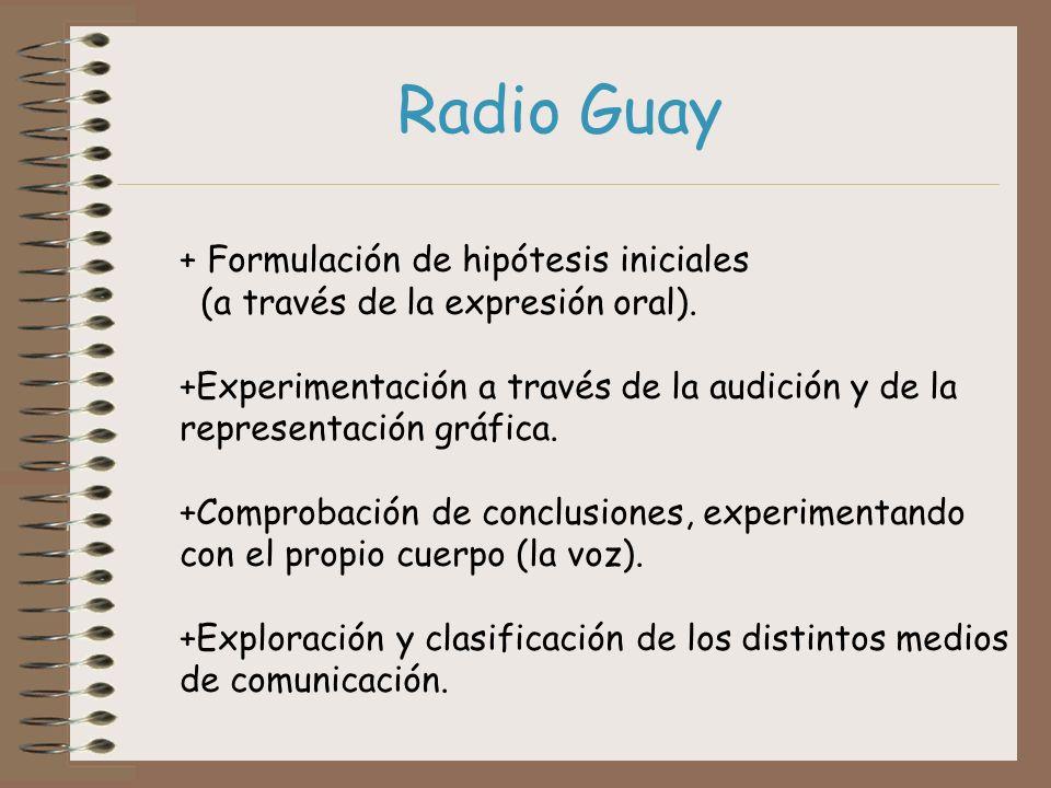 Radio Guay + Formulación de hipótesis iniciales (a través de la expresión oral). +Experimentación a través de la audición y de la representación gráfi