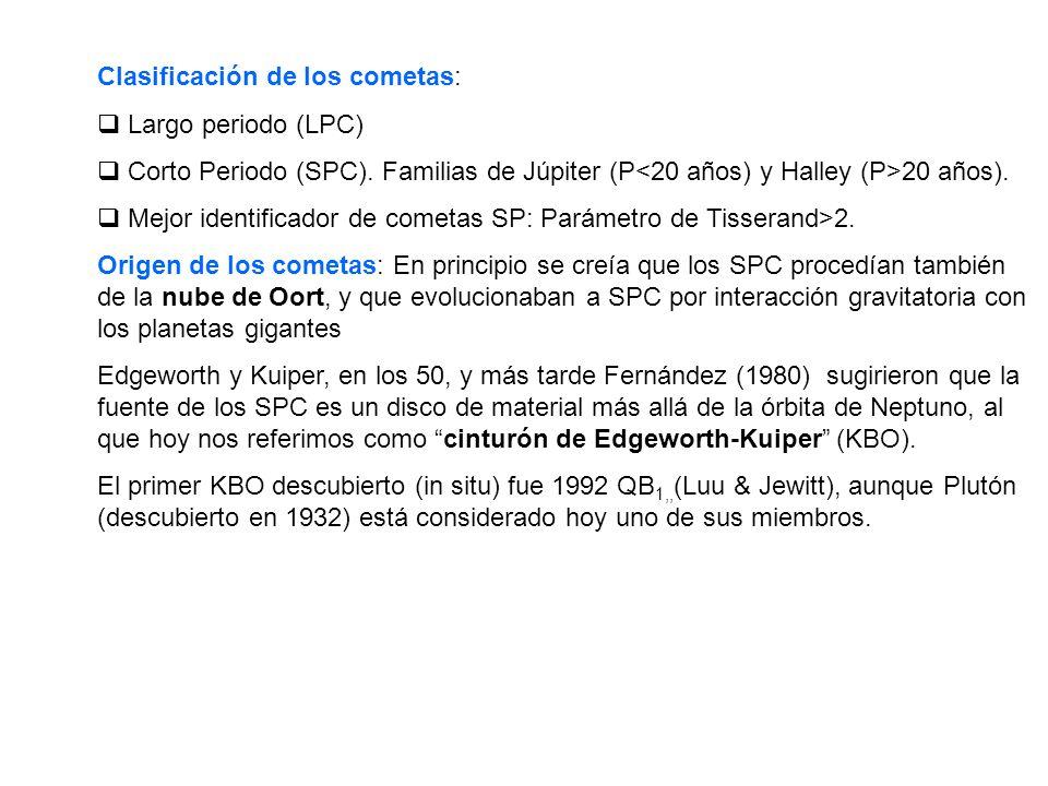 Clasificación de los cometas: Largo periodo (LPC) Corto Periodo (SPC). Familias de Júpiter (P 20 años). Mejor identificador de cometas SP: Parámetro d