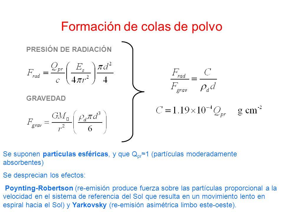 Formación de colas de polvo PRESIÓN DE RADIACIÓN GRAVEDAD Se suponen partículas esféricas, y que Q pr 1 (partículas moderadamente absorbentes) Se desp