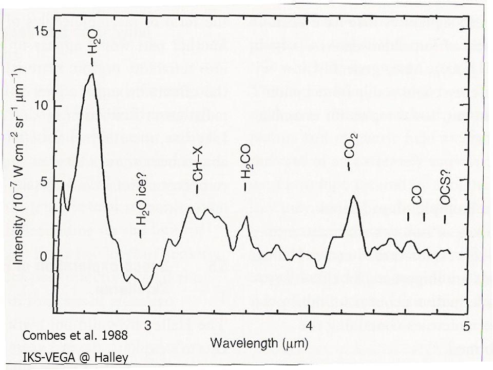 Combes et al. 1988 IKS-VEGA @ Halley