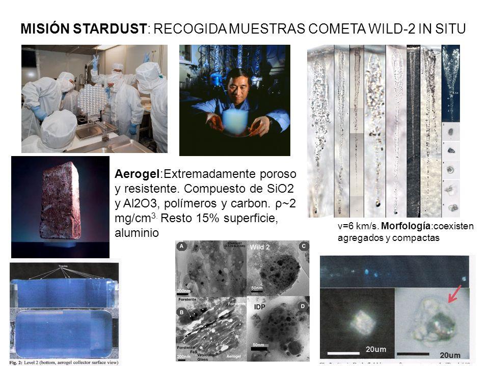 MISIÓN STARDUST: RECOGIDA MUESTRAS COMETA WILD-2 IN SITU Aerogel:Extremadamente poroso y resistente. Compuesto de SiO2 y Al2O3, polímeros y carbon. ρ~