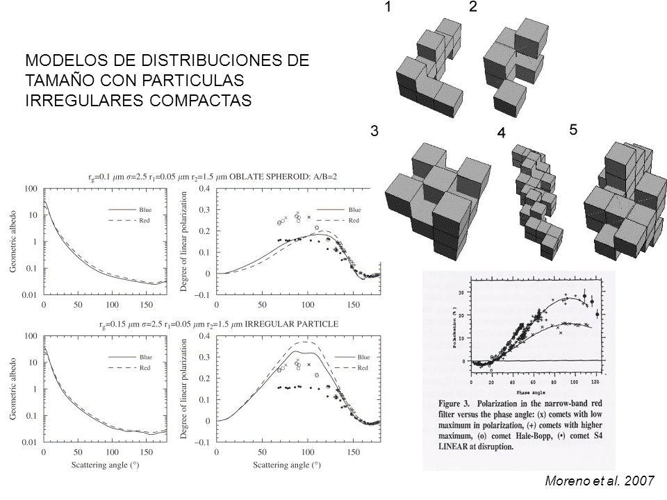 Moreno et al. 2007 MODELOS DE DISTRIBUCIONES DE TAMAÑO CON PARTICULAS IRREGULARES COMPACTAS