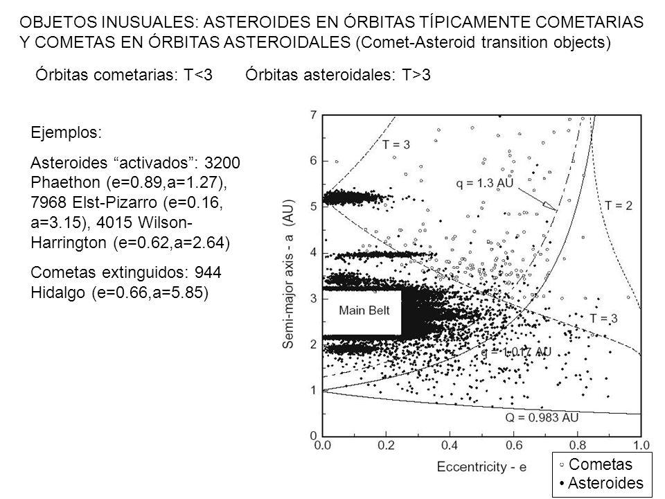 OBJETOS INUSUALES: ASTEROIDES EN ÓRBITAS TÍPICAMENTE COMETARIAS Y COMETAS EN ÓRBITAS ASTEROIDALES (Comet-Asteroid transition objects) Órbitas cometari
