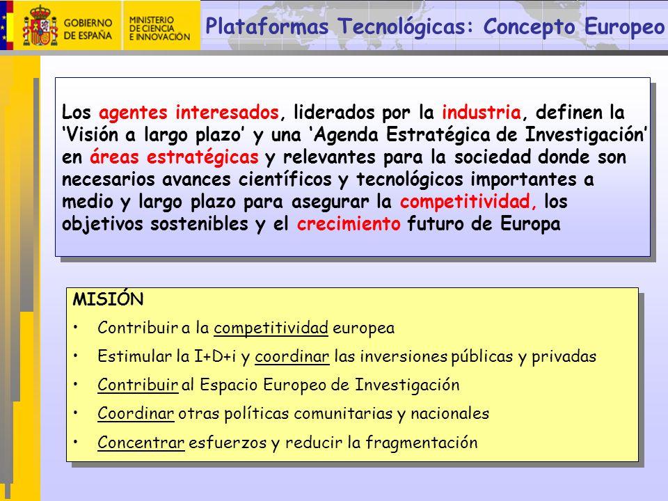 Plataformas Tecnológicas: Concepto Europeo Los agentes interesados, liderados por la industria, definen la Visión a largo plazo y una Agenda Estratégi