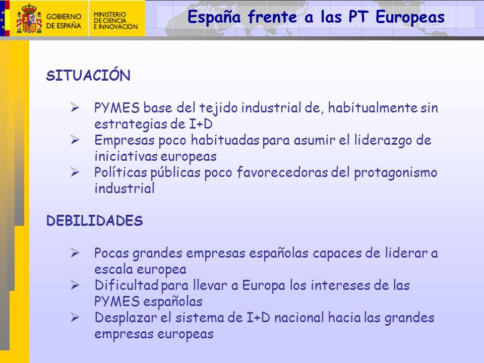 España frente a las PT Europeas SITUACIÓN PYMES base del tejido industrial de, habitualmente sin estrategias de I+D Empresas poco habituadas para asum