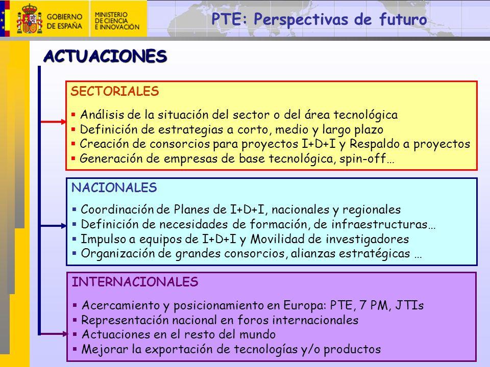 INTERNACIONALES Acercamiento y posicionamiento en Europa: PTE, 7 PM, JTIs Representación nacional en foros internacionales Actuaciones en el resto del