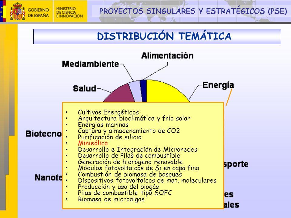 PROYECTOS SINGULARES Y ESTRATÉGICOS (PSE) DISTRIBUCIÓN TEMÁTICA Cultivos Energéticos Arquitectura bioclimática y frío solar Energías marinas Captura y