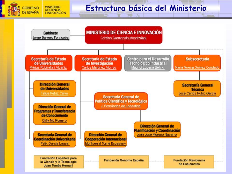 Estructura básica del Ministerio