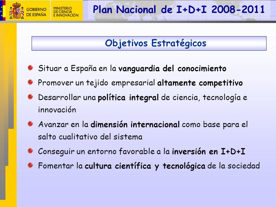 Plan Nacional de I+D+I 2008-2011 Objetivos Estratégicos Situar a España en la vanguardia del conocimiento Promover un tejido empresarial altamente com
