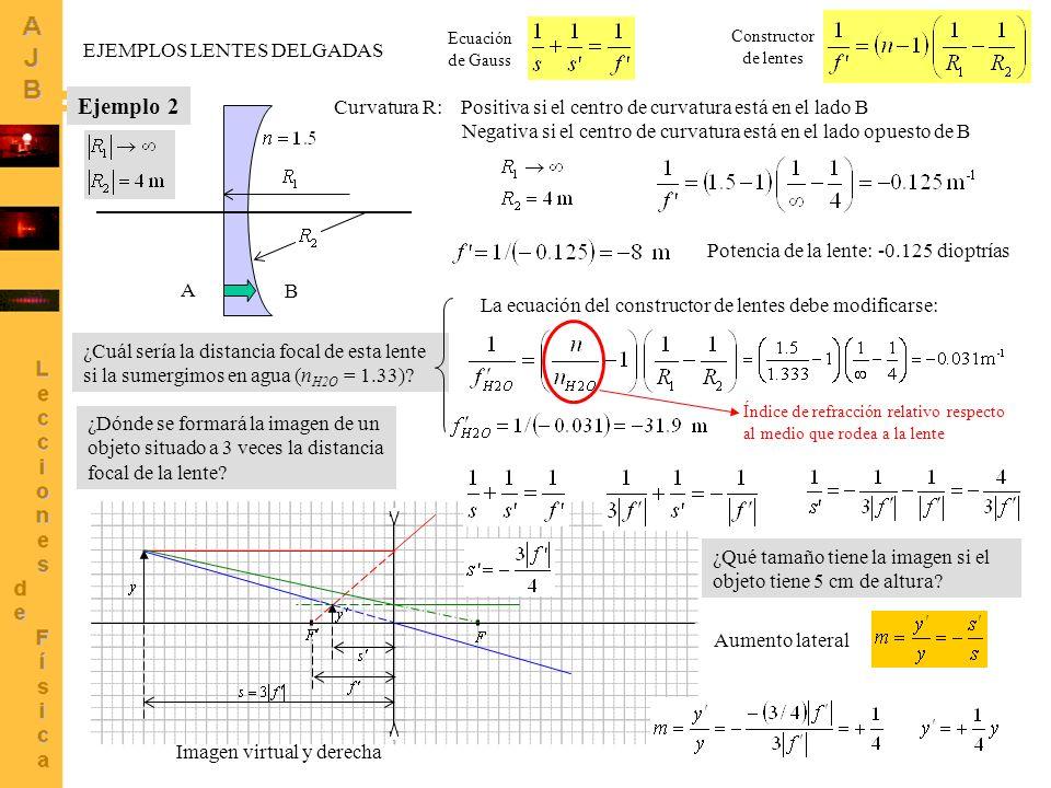 3 EJEMPLOS LENTES DELGADAS Ejemplo 2 A Curvatura R: Positiva si el centro de curvatura está en el lado B Negativa si el centro de curvatura está en el