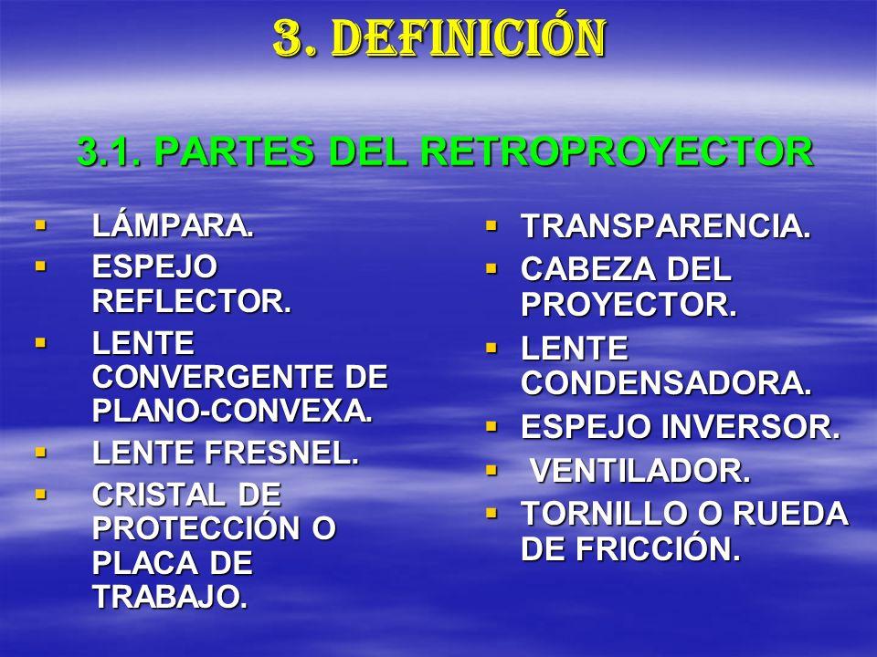 3.1. PARTES DEL RETROPROYECTOR LÁMPARA. LÁMPARA. ESPEJO REFLECTOR. ESPEJO REFLECTOR. LENTE CONVERGENTE DE PLANO-CONVEXA. LENTE CONVERGENTE DE PLANO-CO