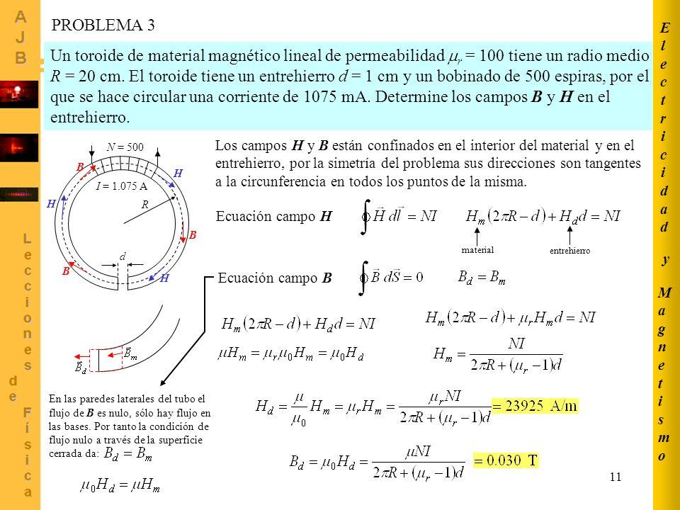 11 d R Un toroide de material magnético lineal de permeabilidad r = 100 tiene un radio medio R = 20 cm. El toroide tiene un entrehierro d = 1 cm y un