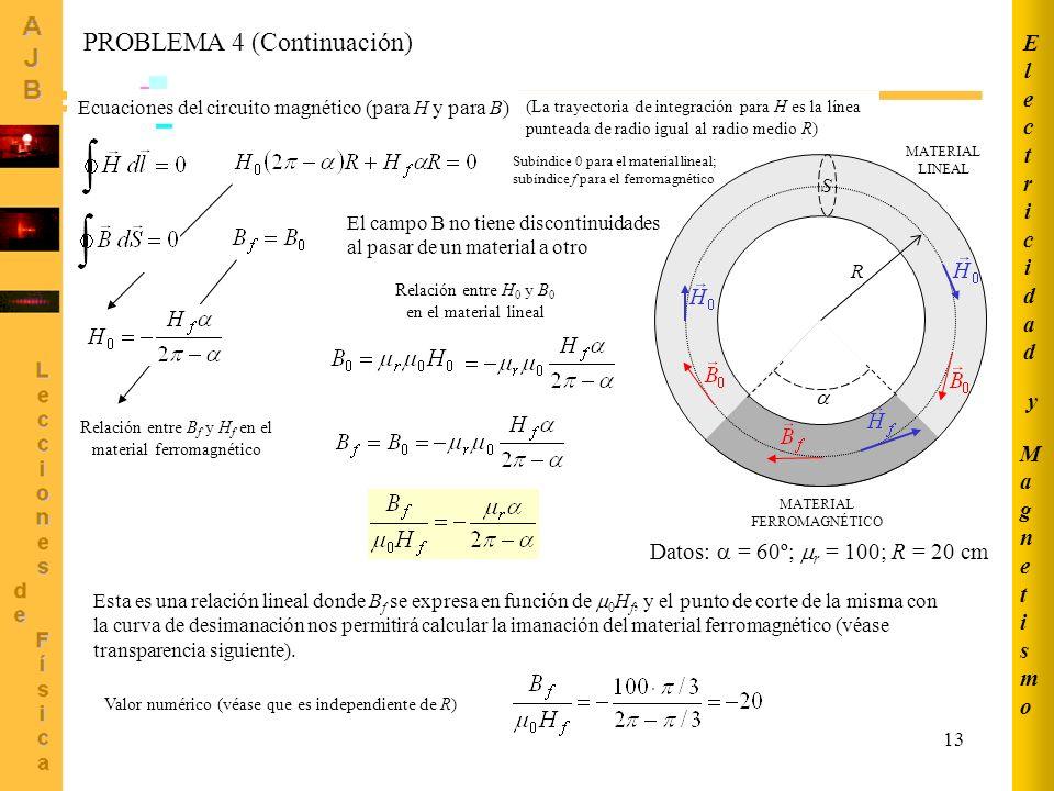 13 Ecuaciones del circuito magnético (para H y para B) (La trayectoria de integración para H es la línea punteada de radio igual al radio medio R) MAT