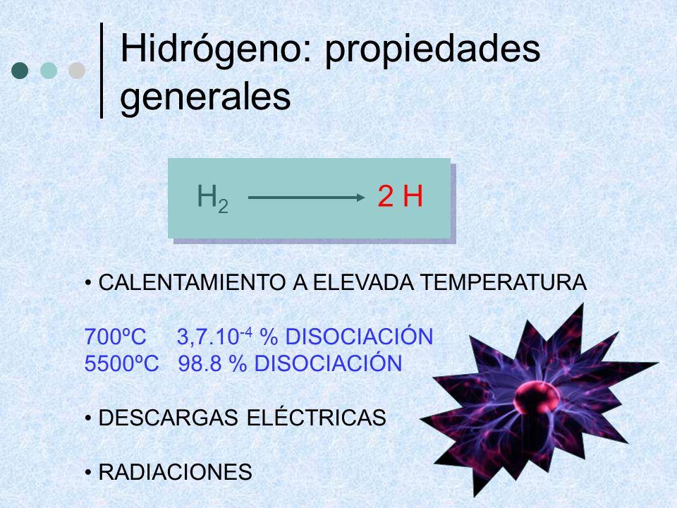 Hidrógeno: propiedades generales H2H2 2 H CALENTAMIENTO A ELEVADA TEMPERATURA 700ºC 3,7.10 -4 % DISOCIACIÓN 5500ºC 98.8 % DISOCIACIÓN DESCARGAS ELÉCTR