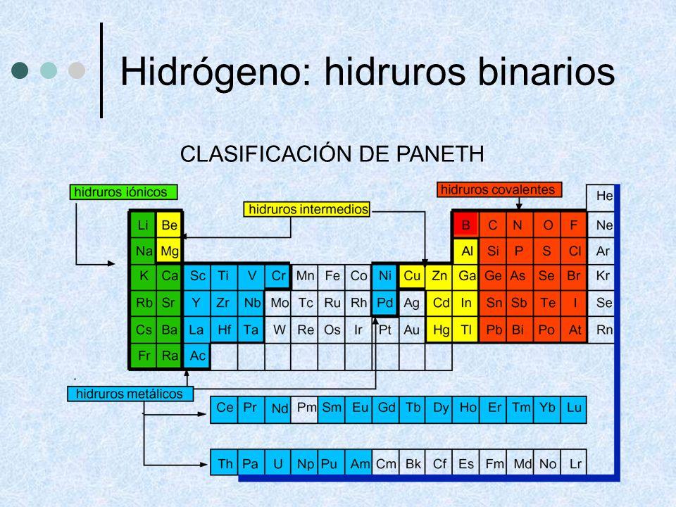 CLASIFICACIÓN DE PANETH