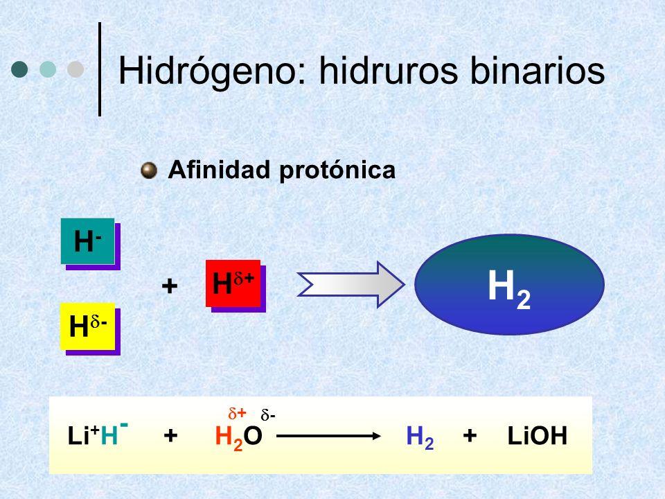 Hidrógeno: hidruros binarios H2H2 H-H- H-H- H - Li + H - + H 2 O H 2 + LiOH - + H + + Afinidad protónica