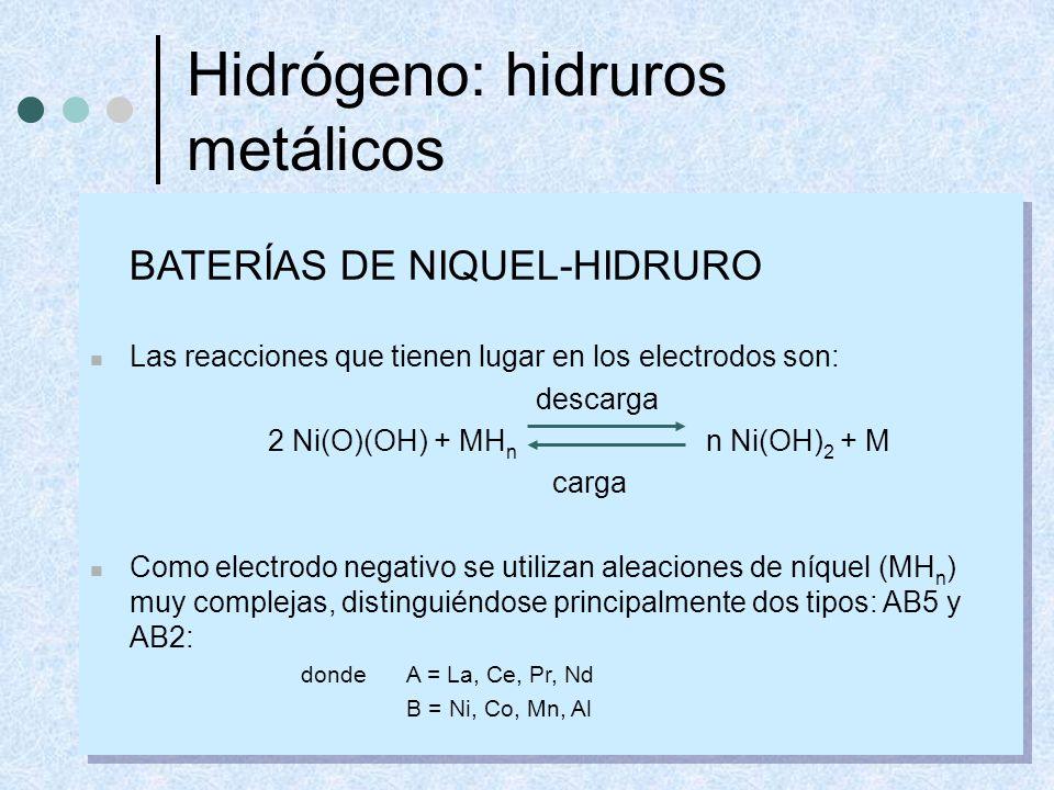 BATERÍAS DE NIQUEL-HIDRURO Las reacciones que tienen lugar en los electrodos son: descarga 2 Ni(O)(OH) + MH n n Ni(OH) 2 + M carga Como electrodo nega