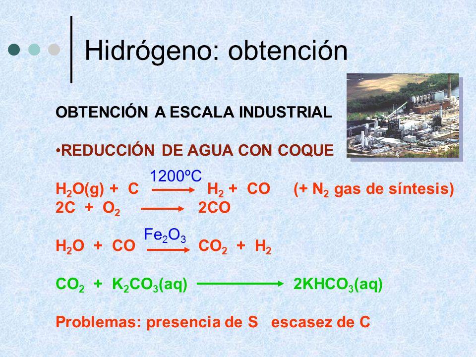 OBTENCIÓN A ESCALA INDUSTRIAL REDUCCIÓN DE AGUA CON COQUE H 2 O(g) + C H 2 + CO (+ N 2 gas de síntesis) 2C + O 2 2CO H 2 O + COCO 2 + H 2 CO 2 + K 2 C