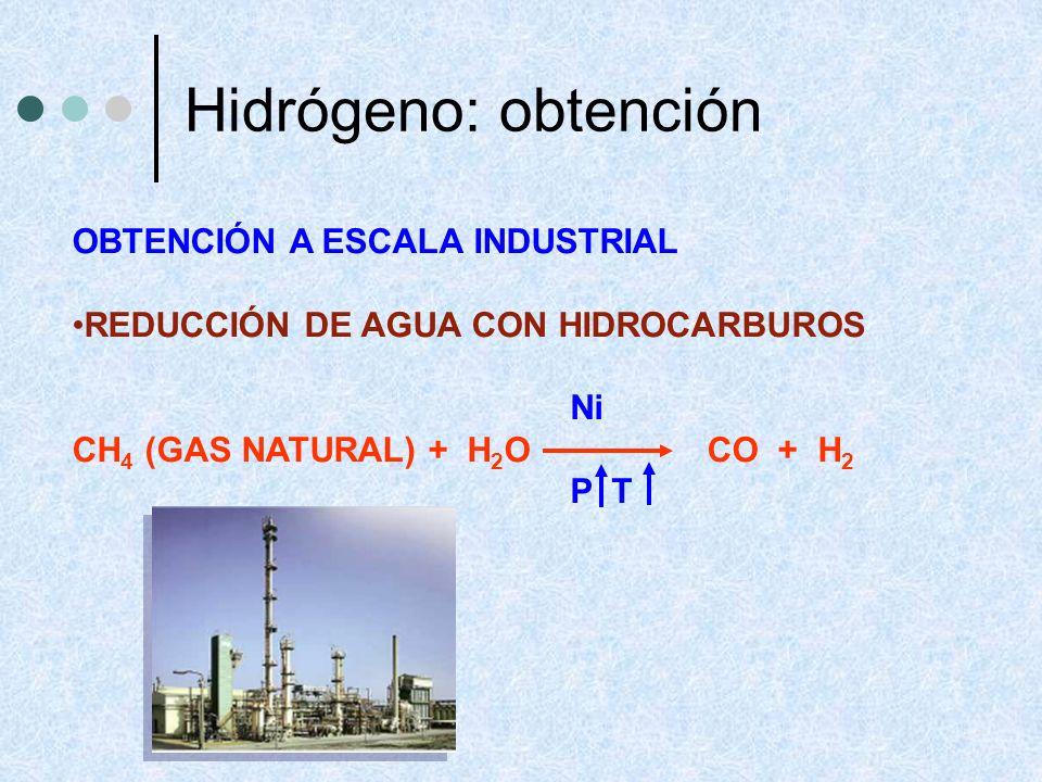 OBTENCIÓN A ESCALA INDUSTRIAL REDUCCIÓN DE AGUA CON HIDROCARBUROS CH 4 (GAS NATURAL) + H 2 O CO + H 2 Ni P T