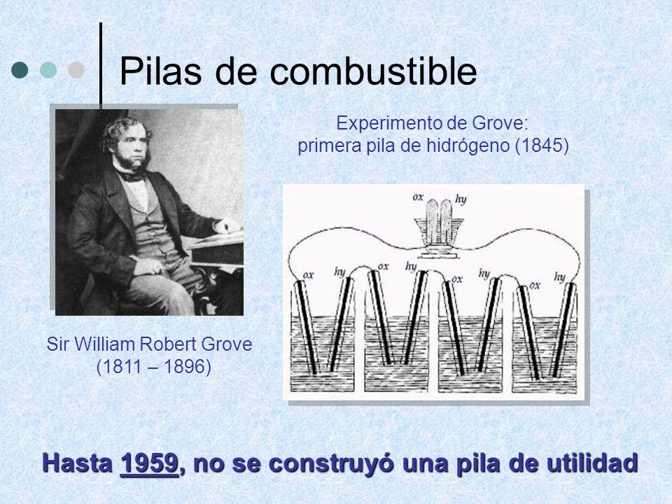 Pilas de combustible Sir William Robert Grove (1811 – 1896) Experimento de Grove: primera pila de hidrógeno (1845) Hasta 1959, no se construyó una pil
