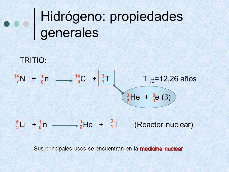 Hidrógeno: propiedades generales TRITIO: N + n C + T T 1/2 =12,26 años He + e ( ) Li + n He + T(Reactor nuclear) 14 7 1010 14 6 3131 3232 0 6363 1010